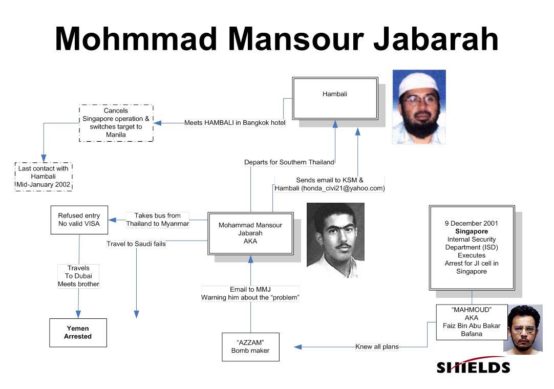 Mohmmad Mansour Jabarah