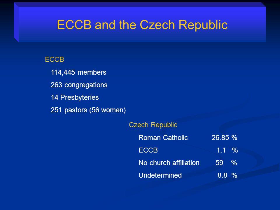 ECCB and the Czech Republic ECCB 114,445 members 263 congregations 14 Presbyteries 251 pastors (56 women) Czech Republic Roman Catholic 26.85 % ECCB 1.1 % No church affiliation 59 % Undetermined 8.8 %