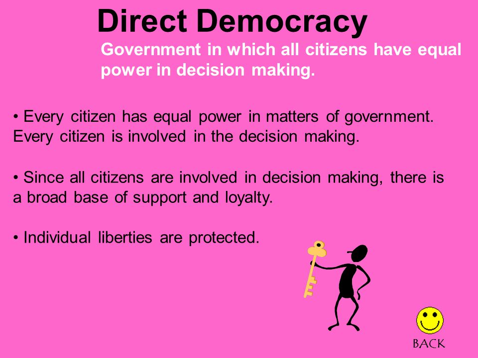 Direct Democracy Government in which all citizens have equal power in decision making.