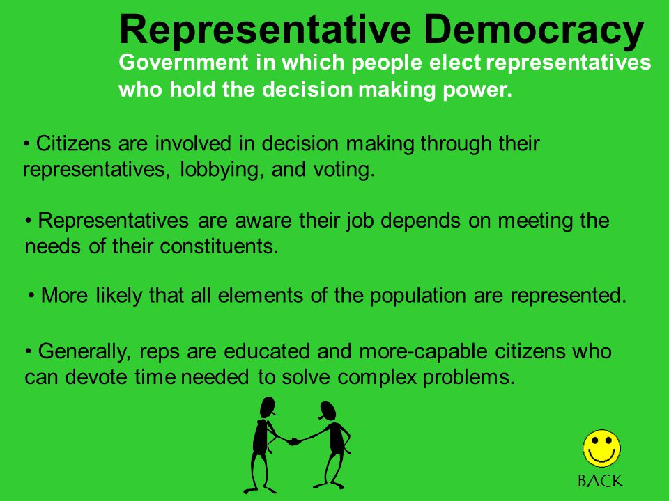 Representative Democracy Government in which people elect representatives who hold the decision making power.