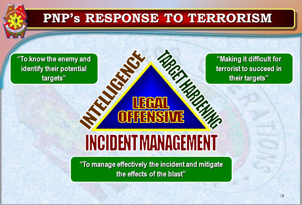 20 PNP's RESPONSE TO TERRORISM To know the enemy and identify their potential targets Making it difficult for terrorist to succeed in their targets To manage effectively the incident and mitigate the effects of the blast