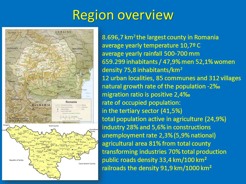 Region overview 8.696,7 km 2 the largest county in Romania average yearly temperature 10,7º C average yearly rainfall 500-700 mm 659.299 inhabitants / 47,9% men 52,1% women density 75,8 inhabitants/km 2 12 urban localities, 85 communes and 312 villages natural growth rate of the population -2‰ migration ratio is positive 2,4‰ rate of occupied population: in the tertiary sector (41,5%) total population active in agriculture (24,9%) industry 28% and 5,6% in constructions unemployment rate 2,3% (5,9% national) agricultural area 81% from total county transforming industries 70% total production public roads density 33,4 km/100 km² railroads the density 91,9 km/1000 km²