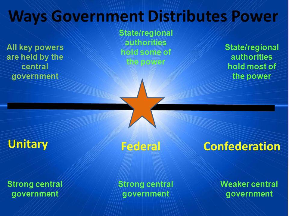 Autocratic How Governments Determine Citizen Participation One person possesses unlimited power.
