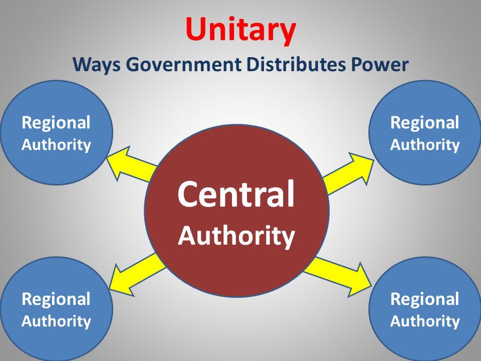 How Governments Determine Citizen Participation Forms of Autocratic Govts.