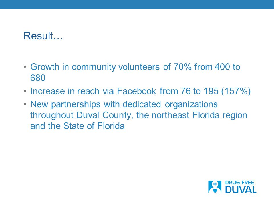Result… Growth in community volunteers of 70% from 400 to 680 Increase in reach via Facebook from 76 to 195 (157%) New partnerships with dedicated organizations throughout Duval County, the northeast Florida region and the State of Florida