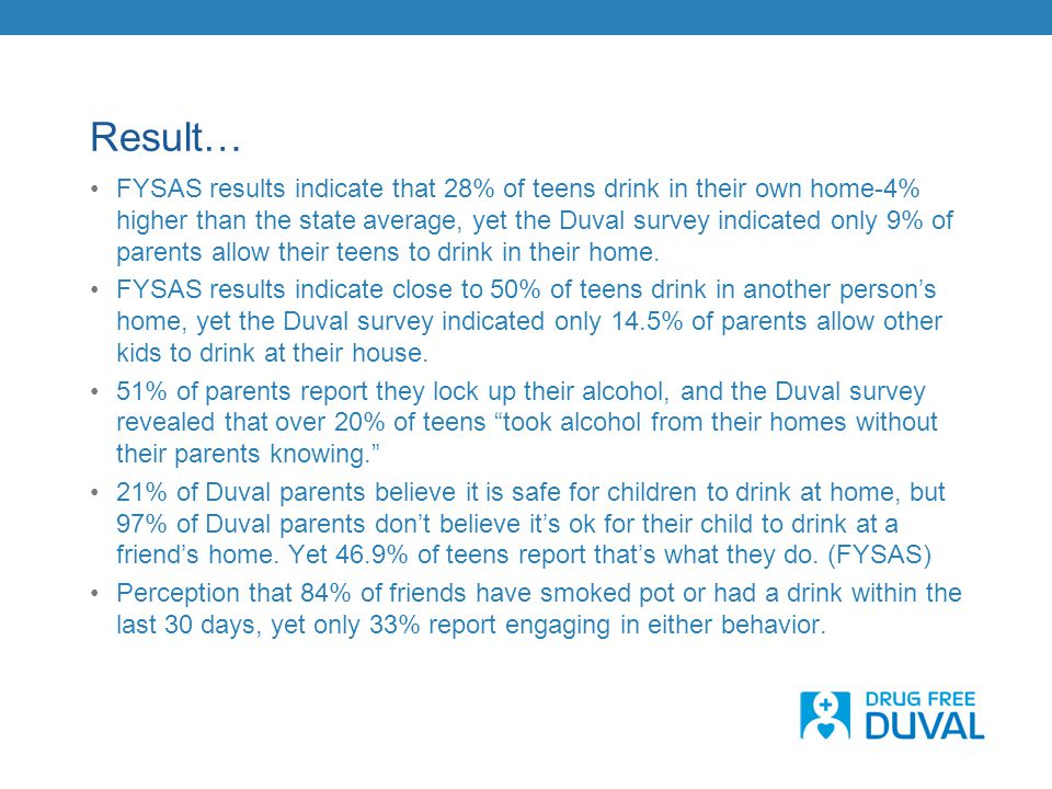 Result… FYSAS results indicate that 28% of teens drink in their own home-4% higher than the state average, yet the Duval survey indicated only 9% of p