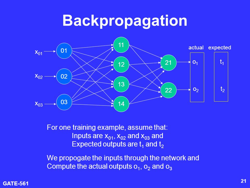 GATE-561 21 Backpropagation 01 02 03 11 12 13 21 22 14 o1o1 o2o2 For one training example, assume that: Inputs are x 01, x 02 and x 03 and Expected outputs are t 1 and t 2 We propogate the inputs through the network and Compute the actual outputs o 1, o 2 and o 3 t1t1 t2t2 expectedactual x 01 x 02 x 03