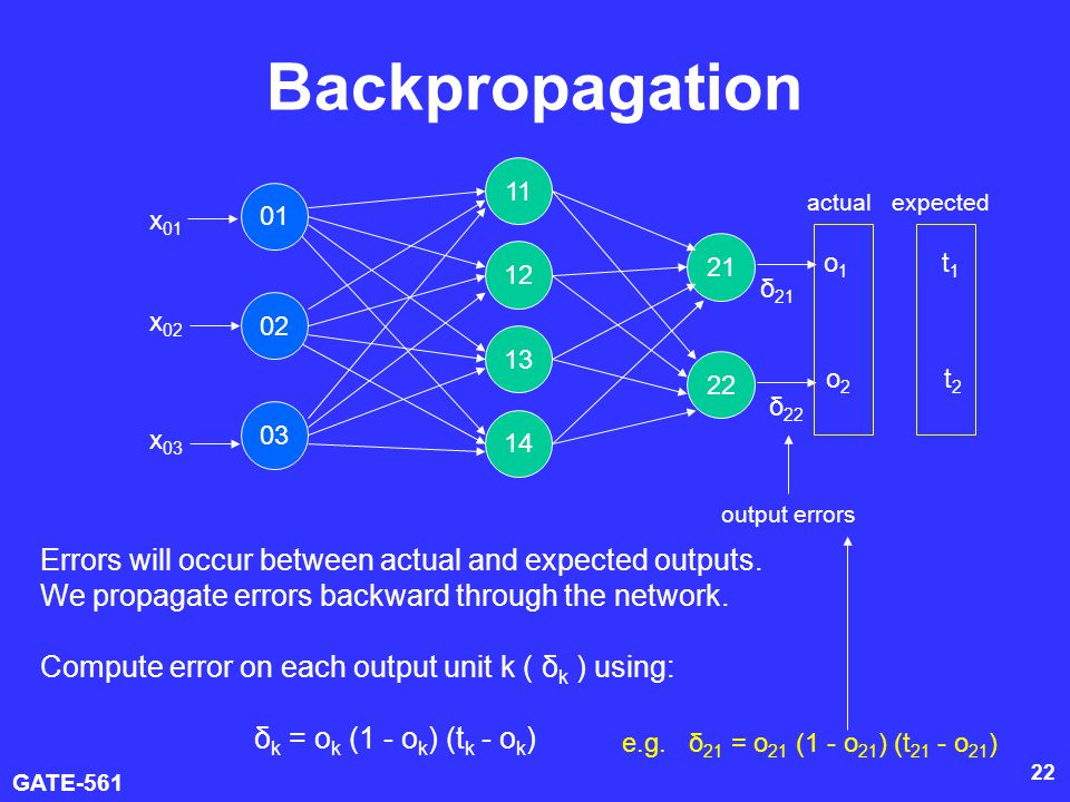 GATE-561 22 Backpropagation 11 12 13 21 22 14 o1o1 o2o2 Errors will occur between actual and expected outputs.