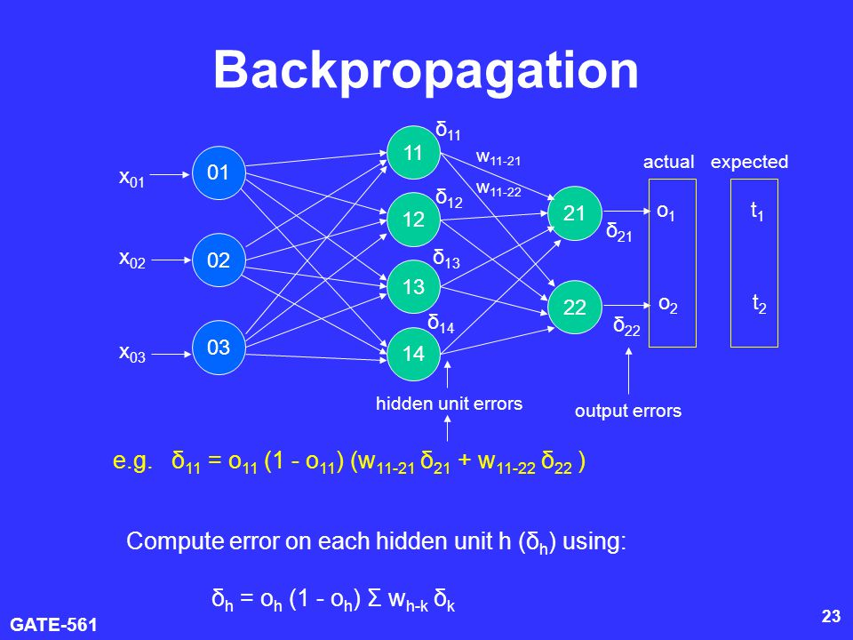 GATE-561 23 Backpropagation 11 12 13 21 22 14 o1o1 o2o2 Compute error on each hidden unit h (δ h ) using: δ h = o h (1 - o h ) Σ w h-k δ k t1t1 t2t2 expectedactual δ 21 δ 22 output errors w 11-21 w 11-22 e.g.