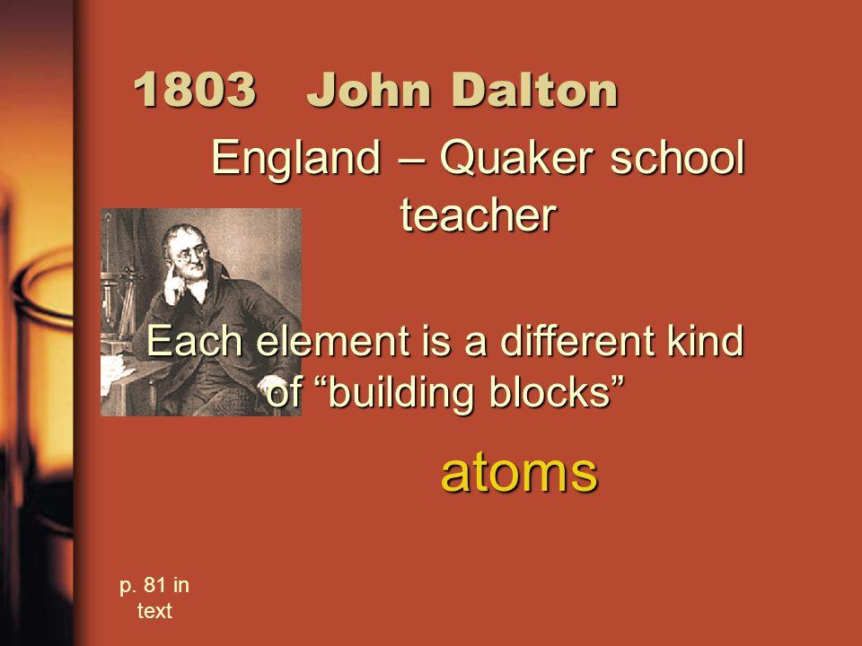 1803 John Dalton England – Quaker school teacher p.