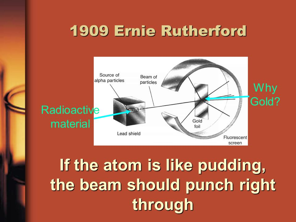 1909 Ernie Rutherford If the atom is like pudding, the beam should punch right through Radioactive material Why Gold