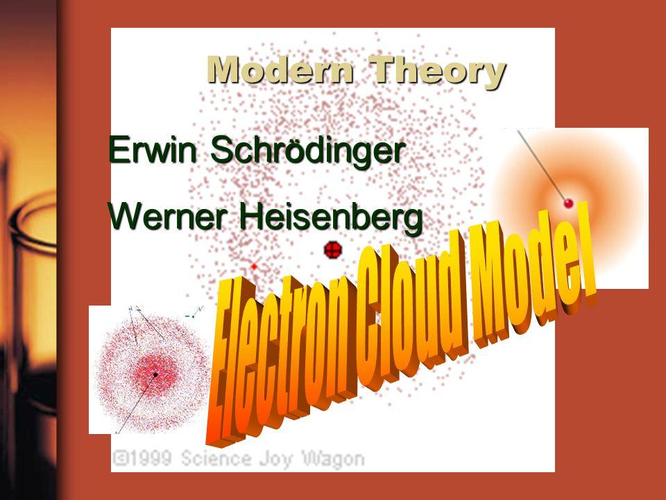 Modern Theory Erwin Schr Ö dinger Werner Heisenberg