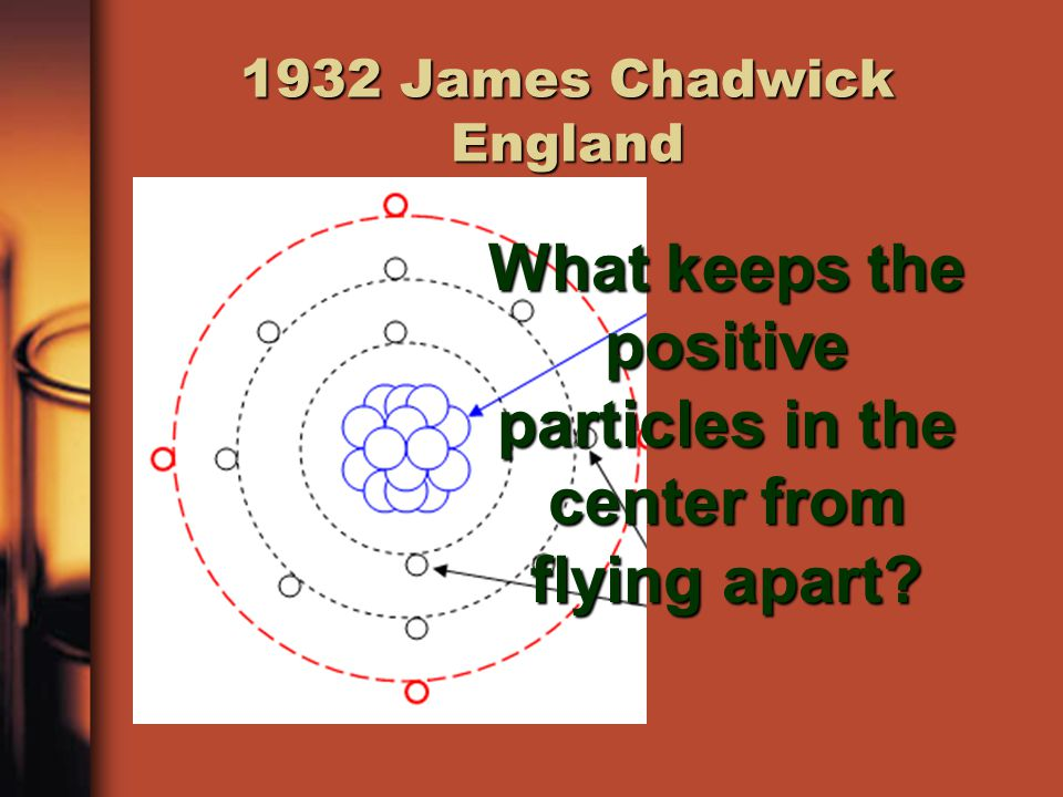 1932 James Chadwick England What keeps the positive particles in the center from flying apart