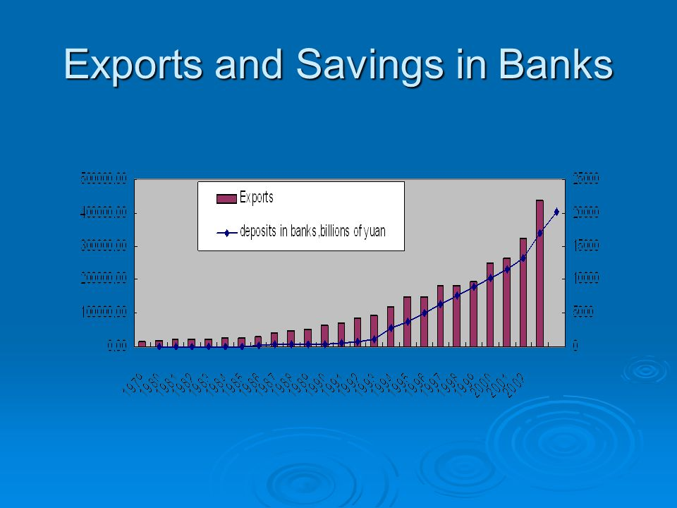 Exports and Savings in Banks