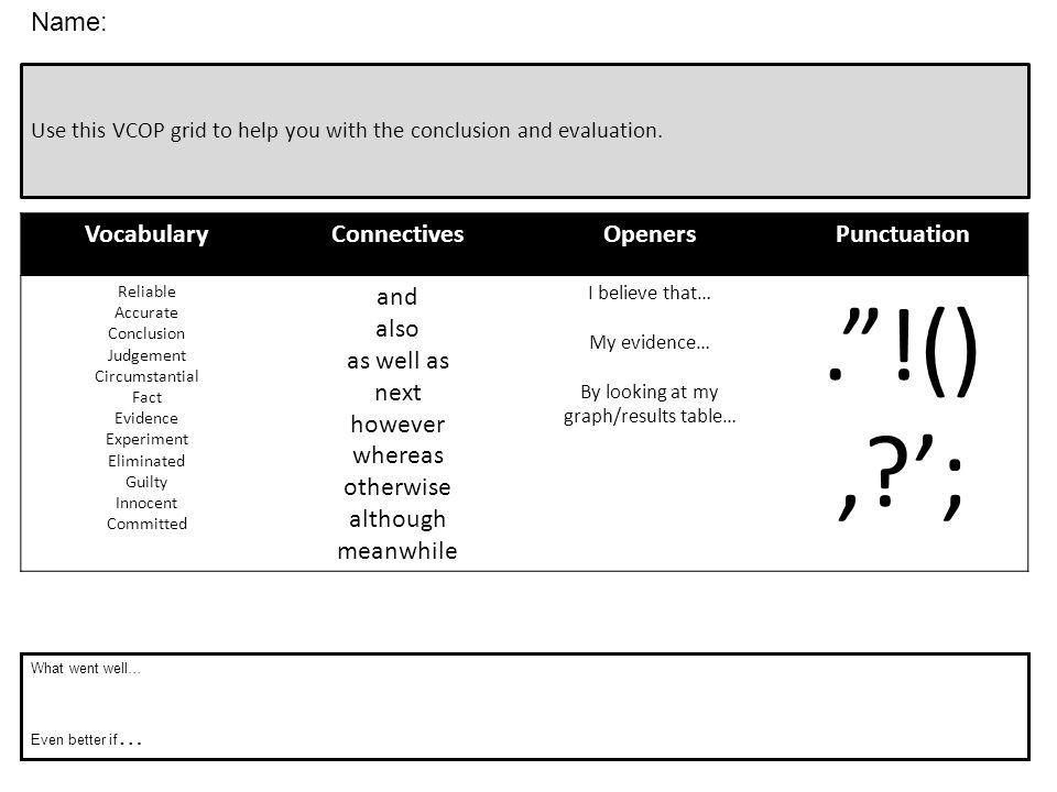 Use this VCOP grid to help you with the conclusion and evaluation. VocabularyConnectivesOpenersPunctuation Reliable Accurate Conclusion Judgement Circ