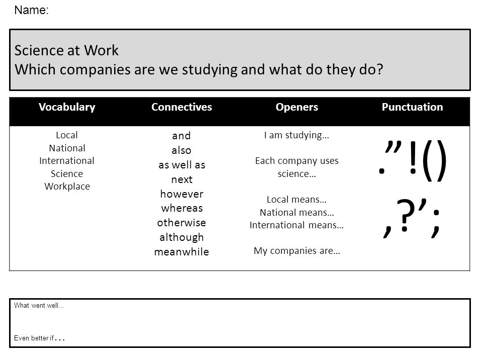 Science at Work Which companies are we studying and what do they do? VocabularyConnectivesOpenersPunctuation Local National International Science Work