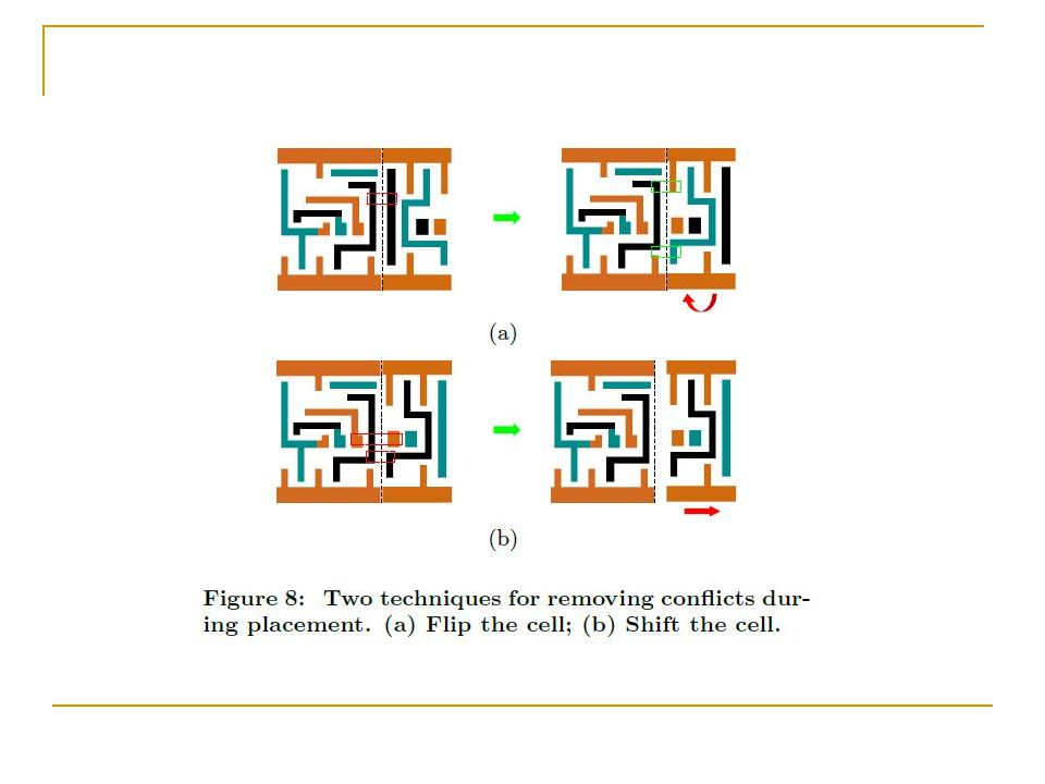 TPL Aware Single Row Placement Problem 2 (TPL aware Ordered Single Row Problem).