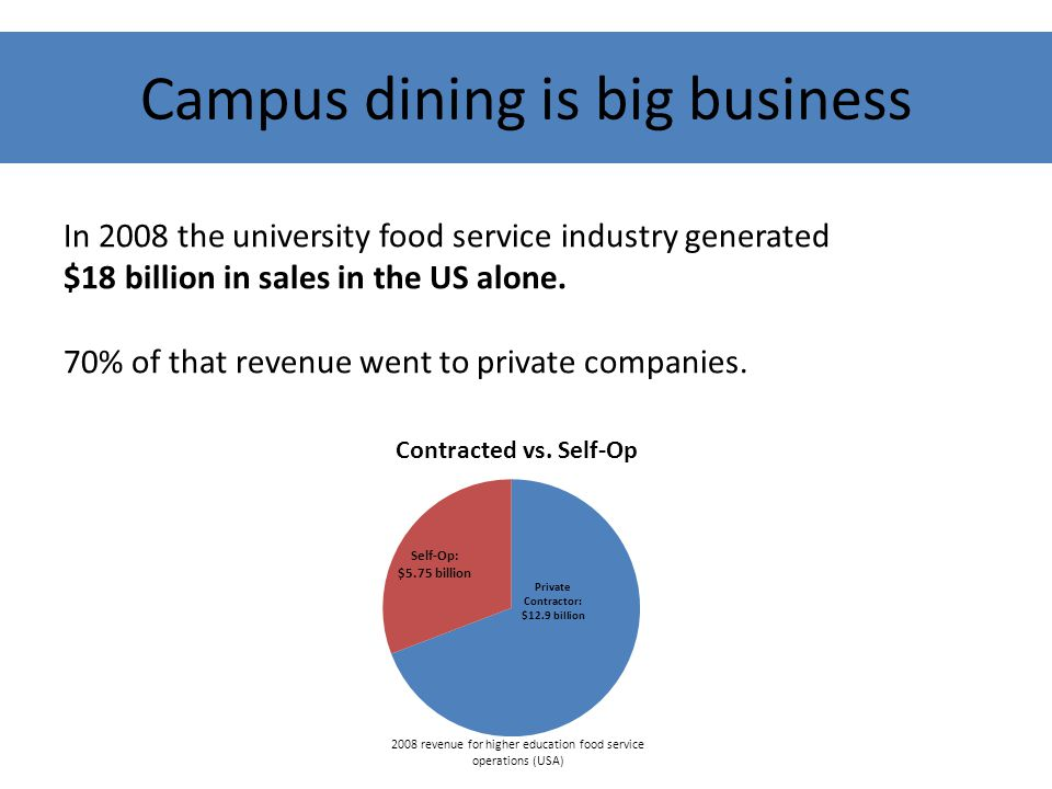 These companies provide a variety of services all over, not just on campuses.