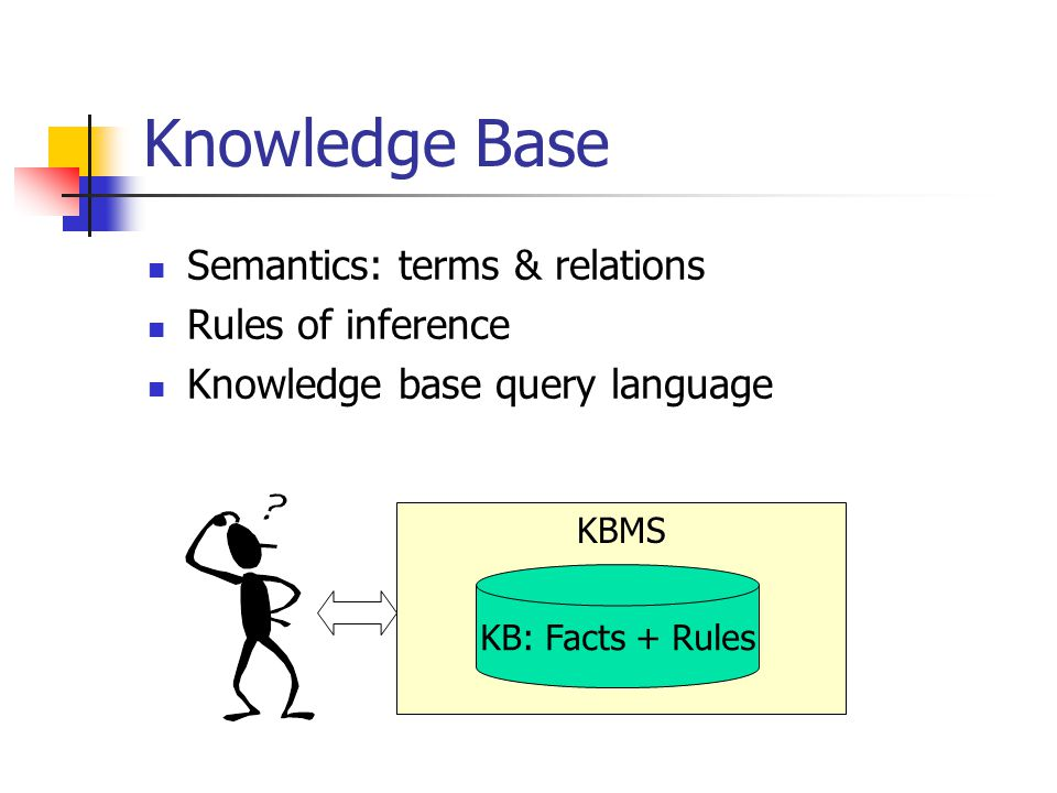 Knowledge Base Semantics: terms & relations Rules of inference Knowledge base query language KBMS KB: Facts + Rules