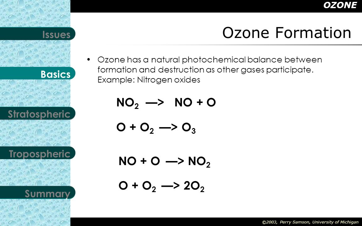 OZONE Stratospheric Tropospheric Summary Basics Issues ©2003, Perry Samson, University of Michigan Catalytic Reactions The term catalytic means that X can react with and remove ozone while X itself is regenerated in the process O 3 + X —> XO + O 2 XO + O 3 —> X + 2O 2 2 O 3 —> 3 O 2 O 3 + X —> XO + O 2 XO + O —> X + O 2 O + O 3 —> 3 O 2 and