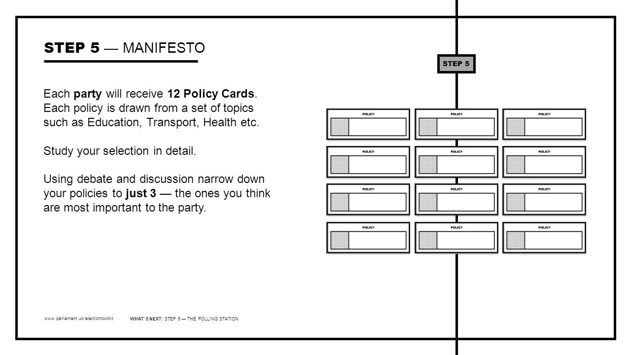 www.parliament.uk/electiontoolkit STEP 5 — MANIFESTO Each party will receive 12 Policy Cards. Each policy is drawn from a set of topics such as Educat