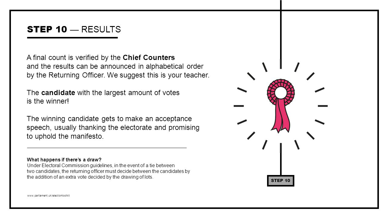 www.parliament.uk/electiontoolkit A final count is verified by the Chief Counters and the results can be announced in alphabetical order by the Returning Officer.