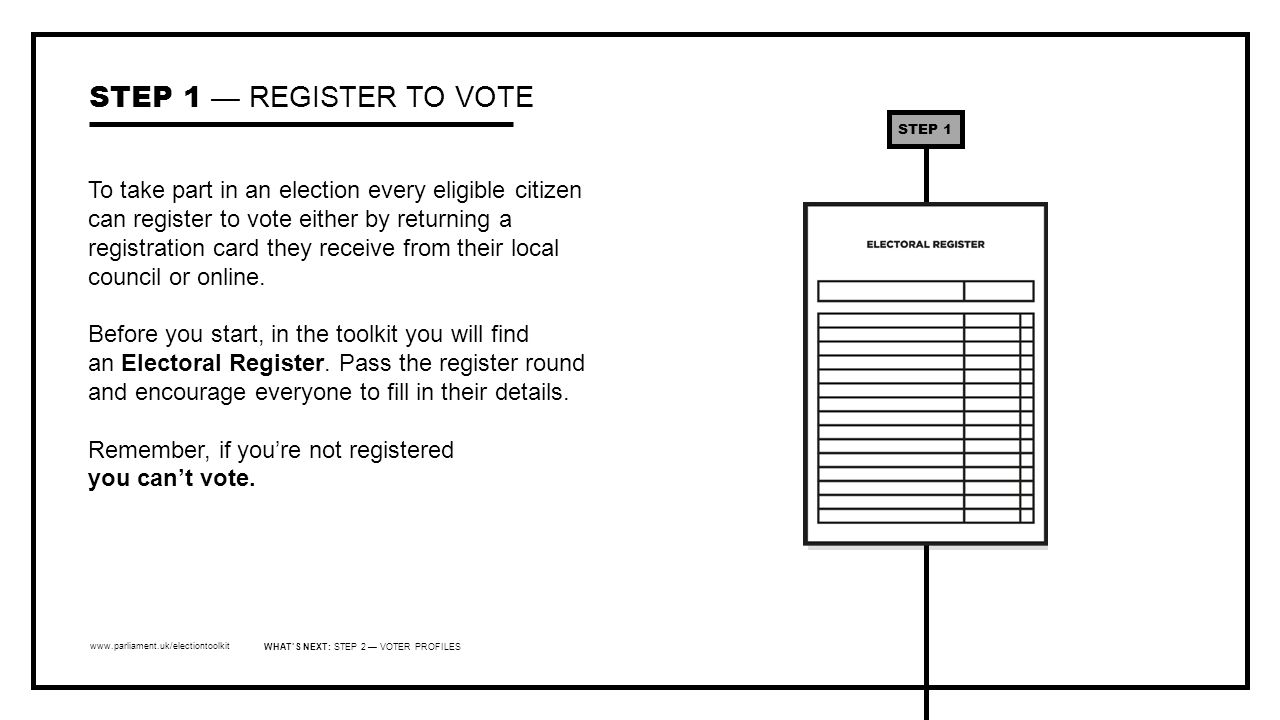 www.parliament.uk/electiontoolkit STEP 1 — REGISTER TO VOTE To take part in an election every eligible citizen can register to vote either by returnin