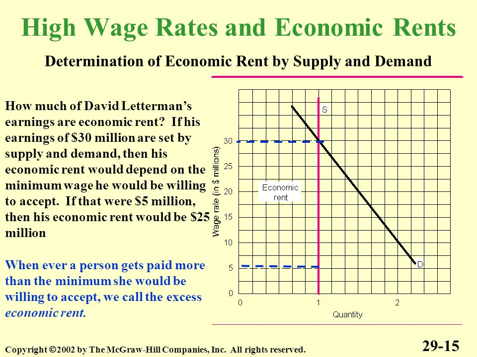 High Wage Rates and Economic Rents 29-15 Copyright  2002 by The McGraw-Hill Companies, Inc.