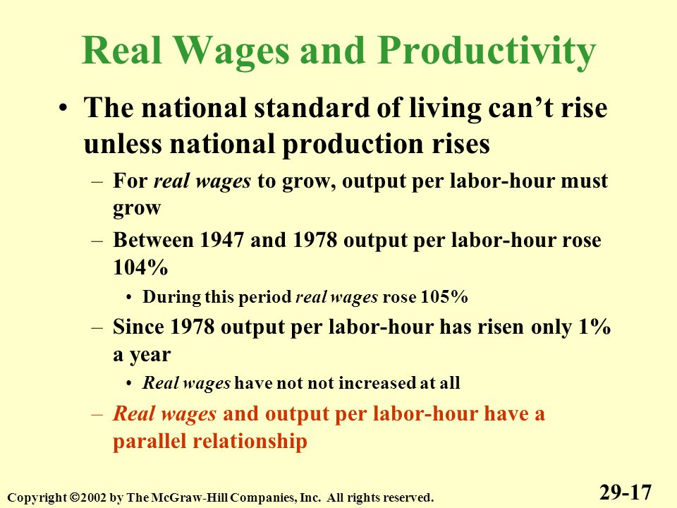 Real Wages and Productivity The national standard of living can't rise unless national production rises –For real wages to grow, output per labor-hour must grow –Between 1947 and 1978 output per labor-hour rose 104% During this period real wages rose 105% –Since 1978 output per labor-hour has risen only 1% a year Real wages have not not increased at all –Real wages and output per labor-hour have a parallel relationship 29-17 Copyright  2002 by The McGraw-Hill Companies, Inc.