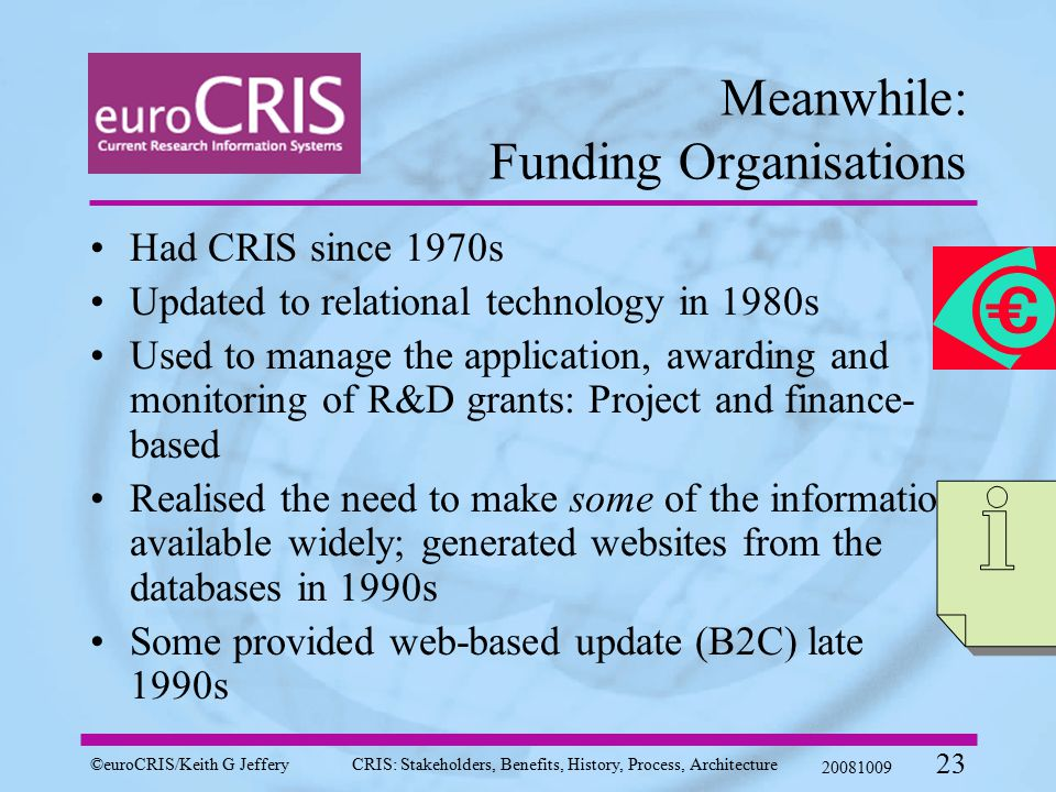 ©euroCRIS/Keith G JefferyCRIS: Stakeholders, Benefits, History, Process, Architecture 20081009 23 Meanwhile: Funding Organisations Had CRIS since 1970s Updated to relational technology in 1980s Used to manage the application, awarding and monitoring of R&D grants: Project and finance- based Realised the need to make some of the information available widely; generated websites from the databases in 1990s Some provided web-based update (B2C) late 1990s