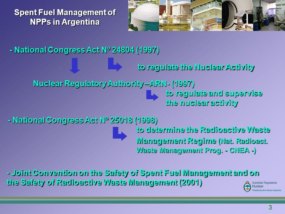 3 - National Congress Act Nº 24804 (1997) to regulate the Nuclear Activity - National Congress Act Nº 25018 (1998) todetermine the Radioactive Waste to determine the Radioactive Waste Management Regime (Nat.