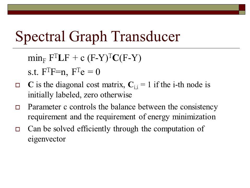 Spectral Graph Transducer min F F T LF + c (F-Y) T C(F-Y) s.t.