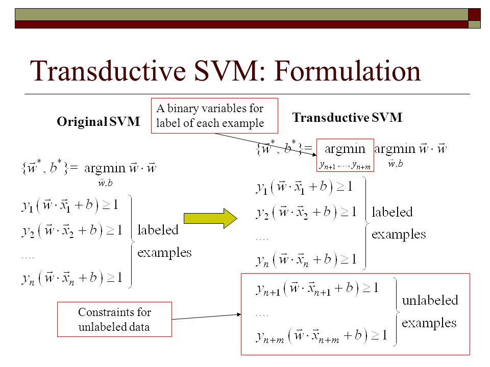 Transductive SVM: Formulation Original SVM Transductive SVM Constraints for unlabeled data A binary variables for label of each example