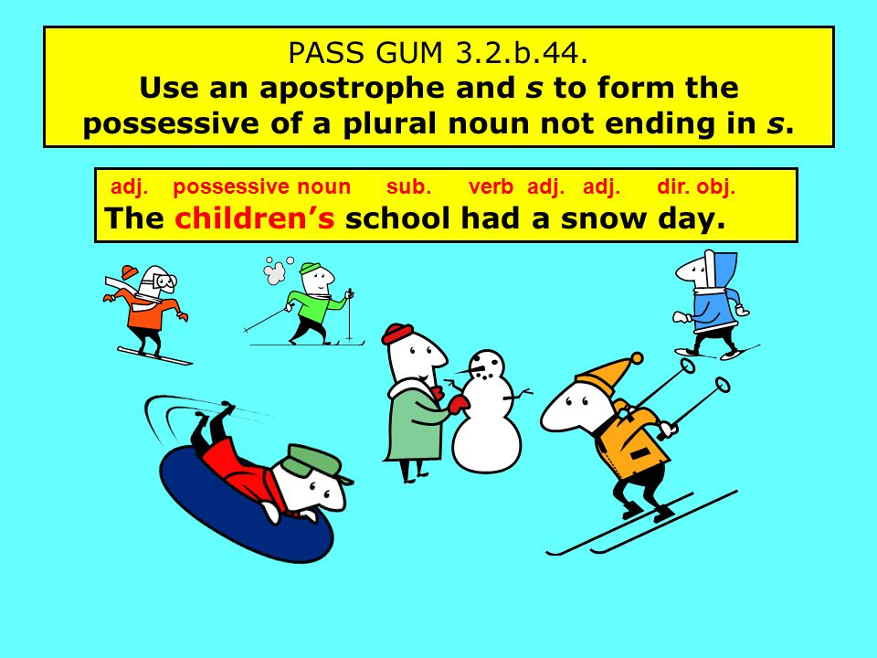 PASS GUM 3.2.b.44. Use an apostrophe and s to form the possessive of a plural noun not ending in s.