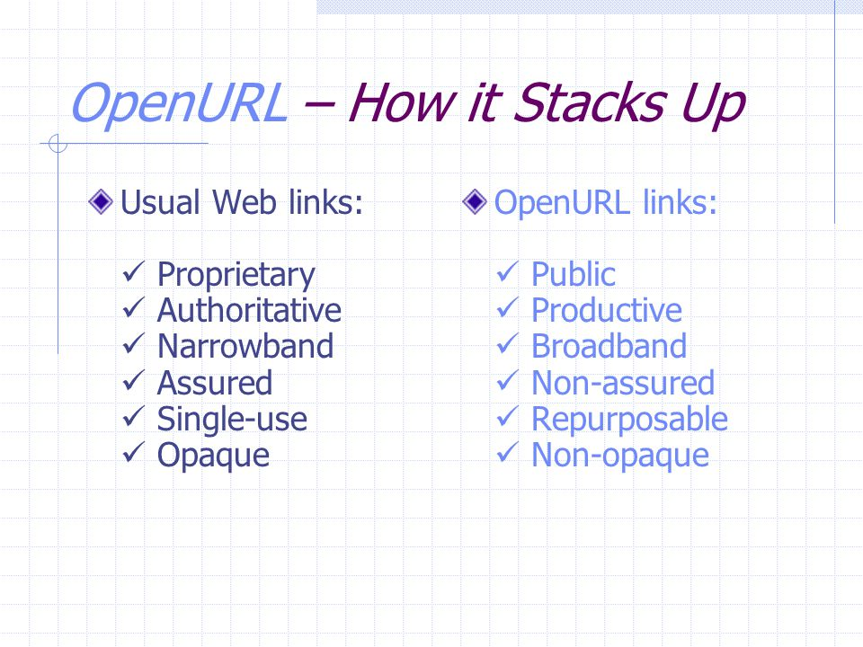 OpenURL – How it Stacks Up Usual Web links: Proprietary Authoritative Narrowband Assured Single-use Opaque OpenURL links: Public Productive Broadband