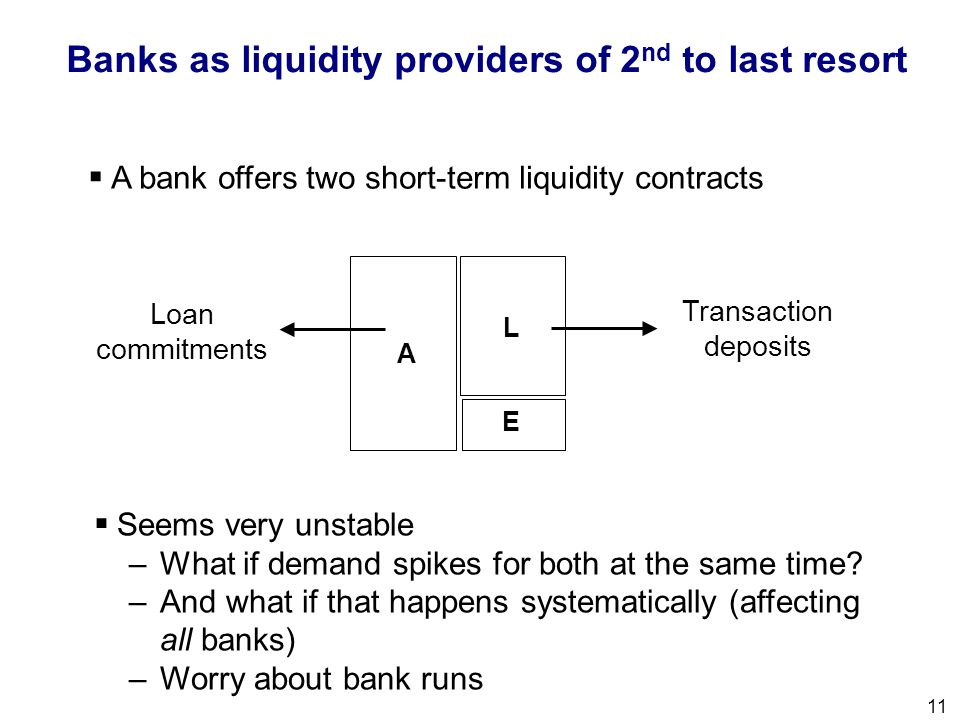 Filename 11 Banks as liquidity providers of 2 nd to last resort  A bank offers two short-term liquidity contracts A L E Loan commitments Transaction