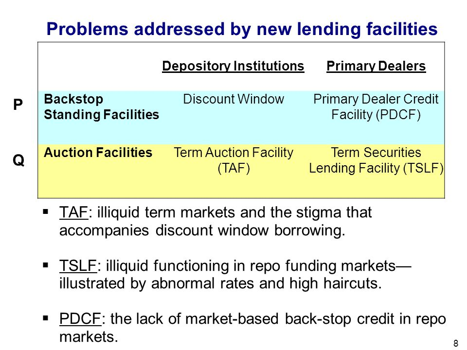 Filename 8 Problems addressed by new lending facilities  TAF: illiquid term markets and the stigma that accompanies discount window borrowing.  TSLF