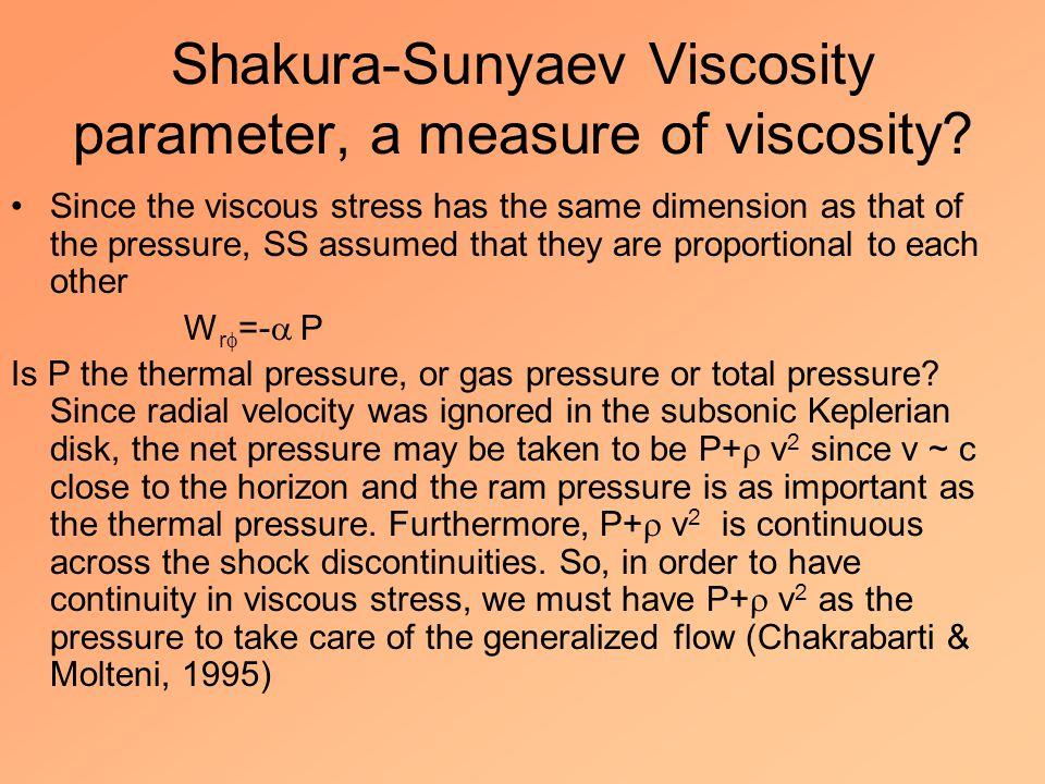 Shakura-Sunyaev Viscosity parameter, a measure of viscosity.