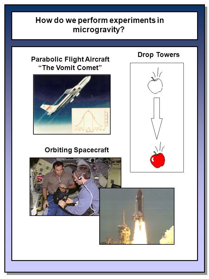 How do we perform experiments in microgravity.