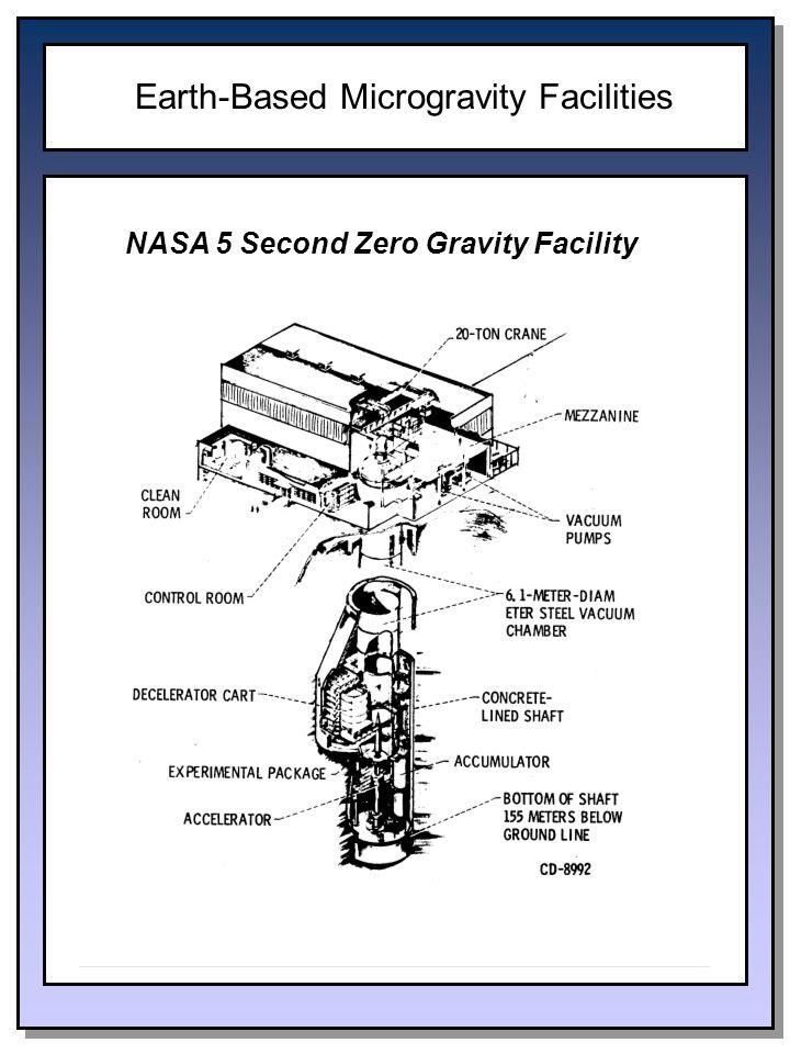 Earth-Based Microgravity Facilities NASA 5 Second Zero Gravity Facility