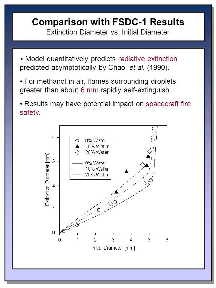 Comparison with FSDC-1 Results Extinction Diameter vs.