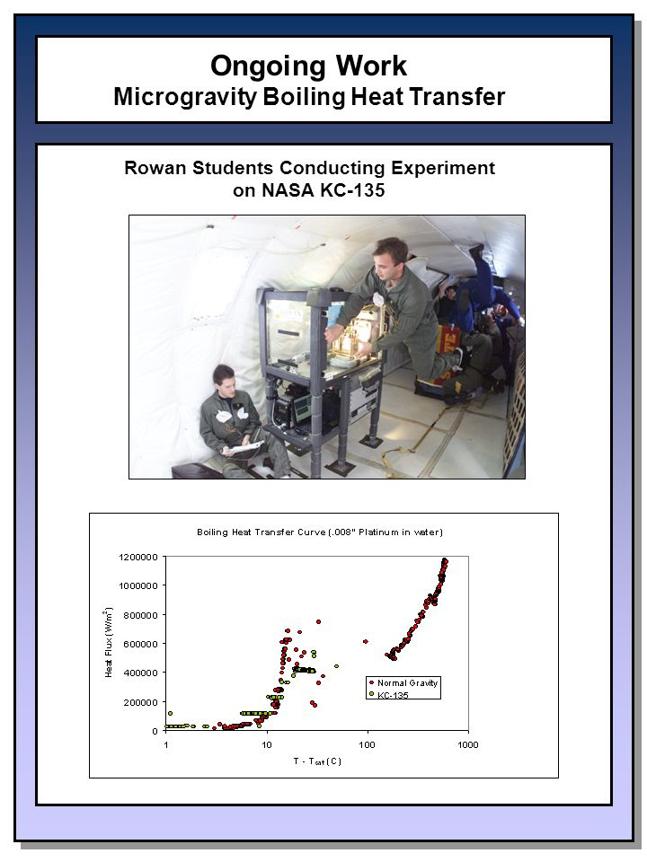 Ongoing Work Microgravity Boiling Heat Transfer Rowan Students Conducting Experiment on NASA KC-135