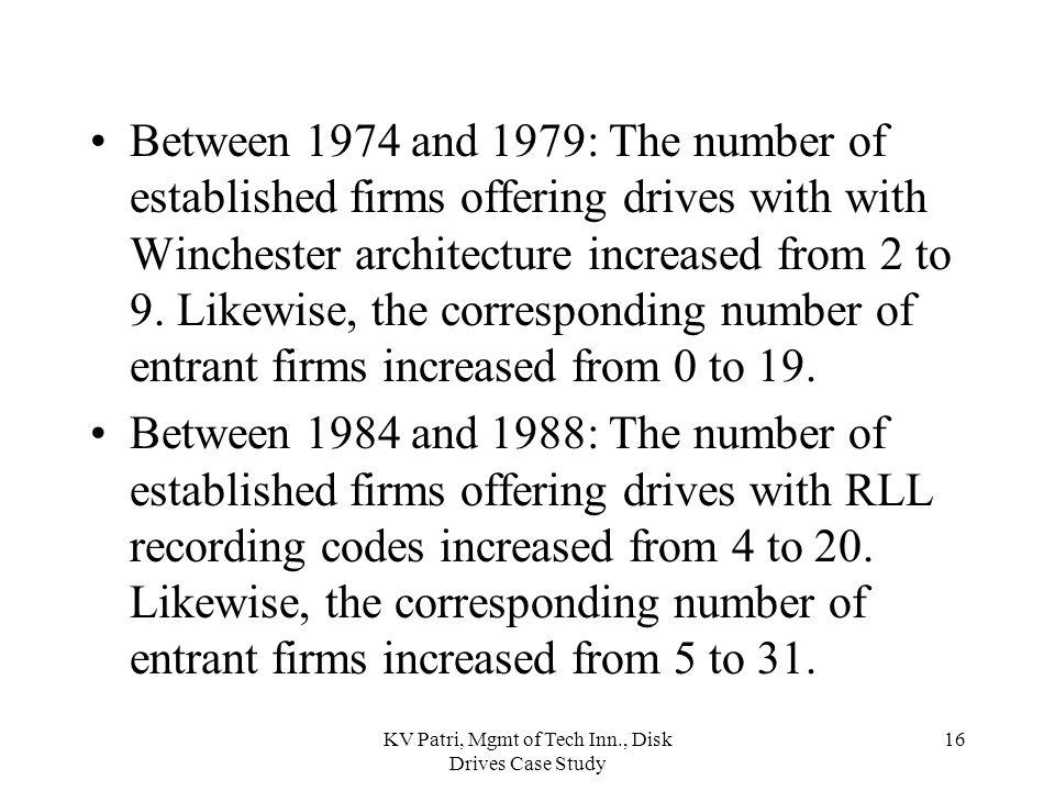 KV Patri, Mgmt of Tech Inn., Disk Drives Case Study 15