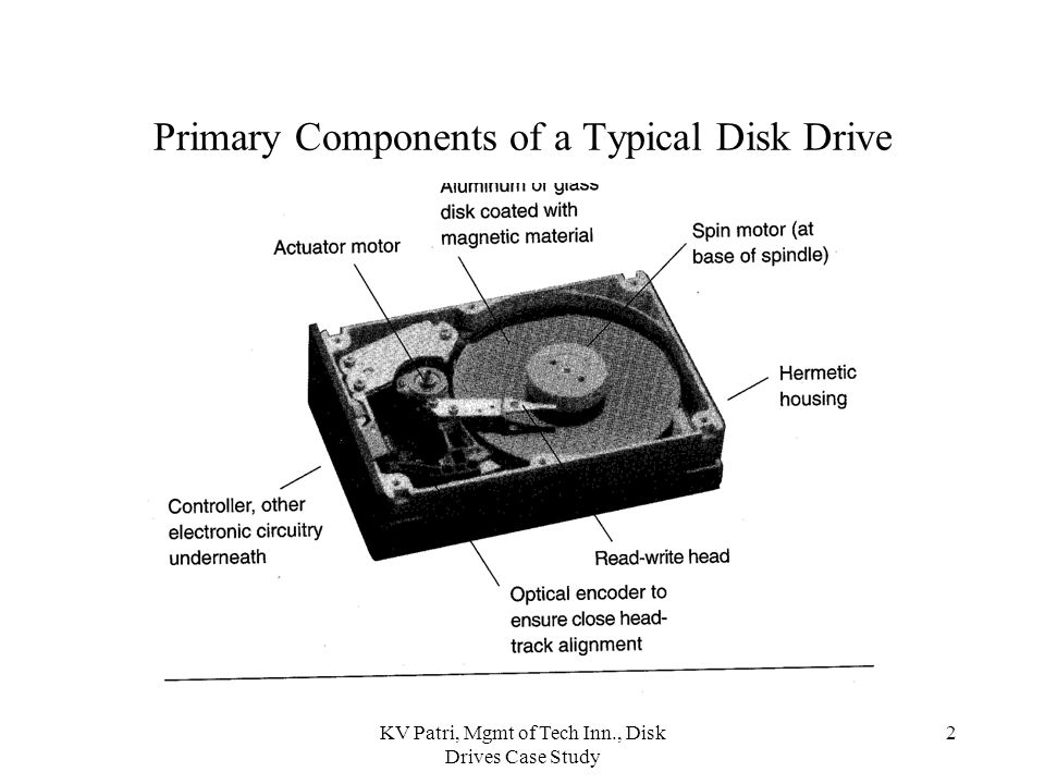 KV Patri, Mgmt of Tech Inn., Disk Drives Case Study 1 Case Study on Disk Drive Industry Adapted from Clayton, M.