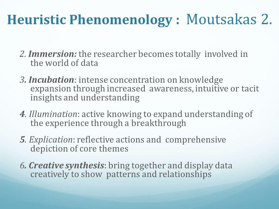 Heuristic Phenomenology : Moutsakas 2. 2.