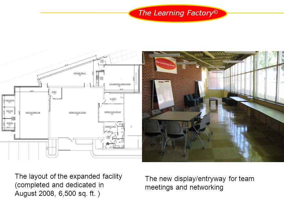 The Learning Factory © The Bernard M.