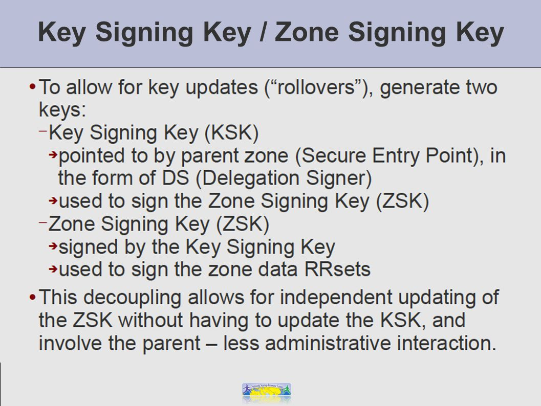 Key Signing Key / Zone Signing Key