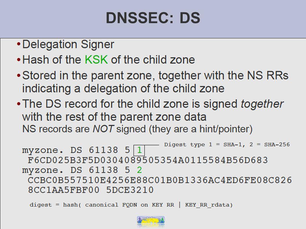 DNSSEC: DS