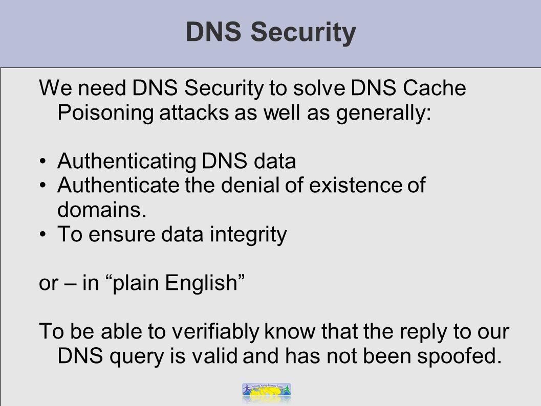DNS Security Does Not… Encrypt the data Stop DDoS attacks on DNS Servers Encrypt DNS zone transfer data