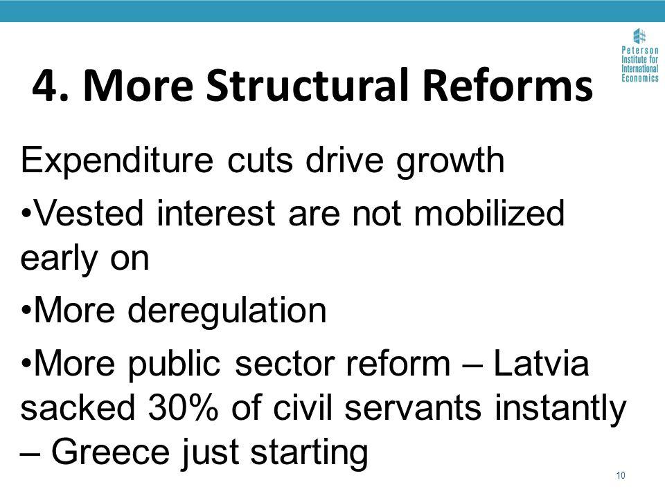 Latvia: Sharply Falling Real Unit Labor Cost, 20%, 2008-12, Greece Less 11